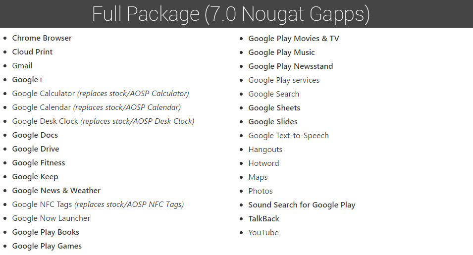Nougat-GApps-Android-7.0-Full-Package