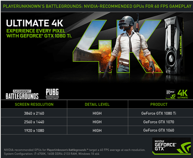 PubG PC System Requirements